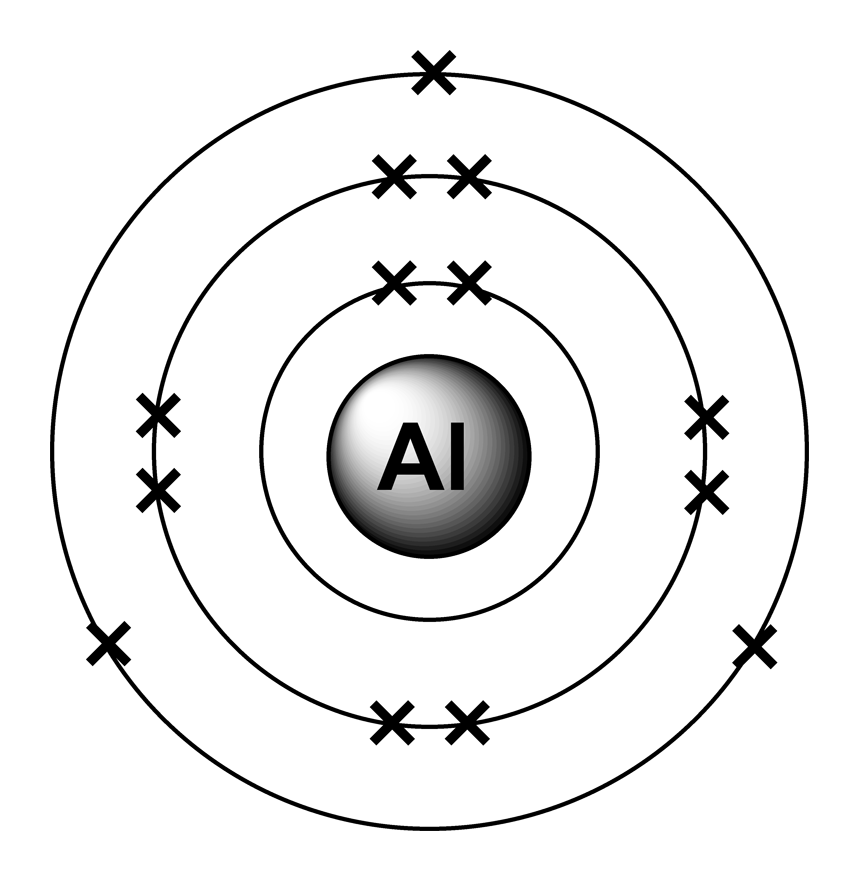Electron Arrangements