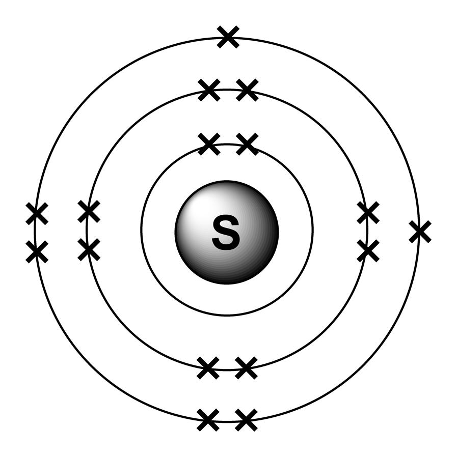 Electron arrangements sulfur pooptronica Gallery