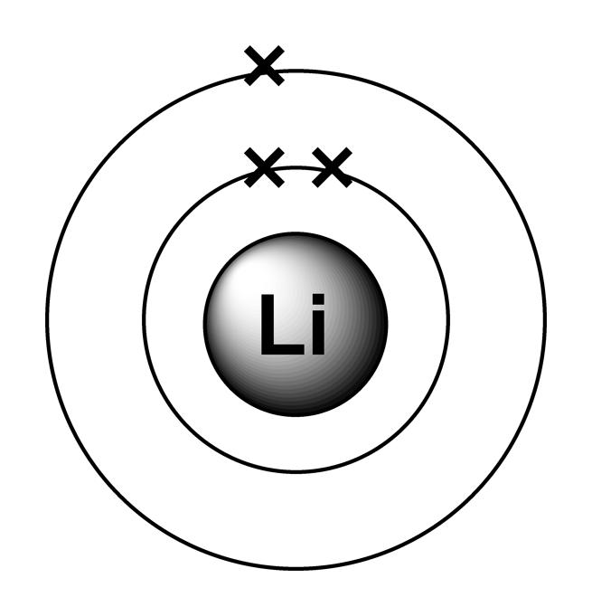 Bohr Diagram For Lithium Electron arrangements