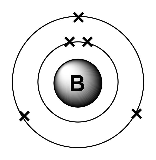 Electron Arrangements