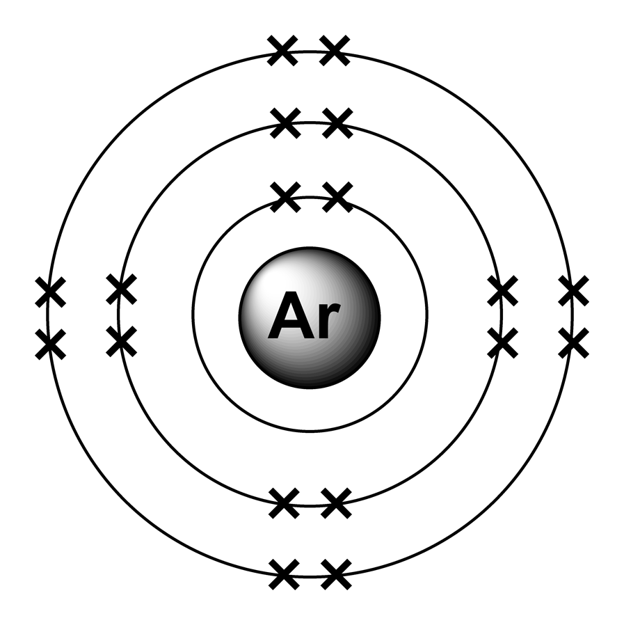 Electron shell diagram of argon info wiring 2 2 1 a b c orbitals shells and sub shells ellesmere ocr a rh sites google com argon 18 electron dot diagram for element electron dot diagram argon ccuart Image collections